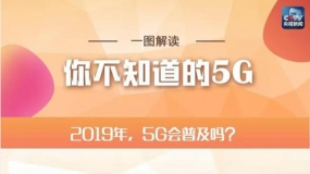 5G:什么是5G?传输原理是什么?一图秒懂