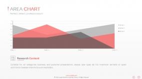 PPT关系图表创意面积图折线图数据图表素材
