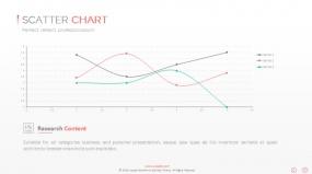 PPT关系图表创意折线图曲线图圆环折线图表素材