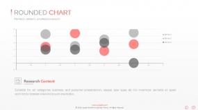 PPT关系图表创意气泡散点图数据图表素材