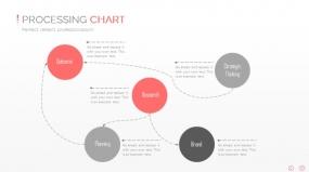 PPT关系图表创意线条路径时间规划图表素材