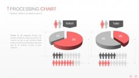 PPT关系图表创意圆形饼图立体效果数据图表素材
