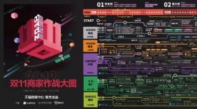 【知识地图】双十一商家作战地图(附高清版本下载)
