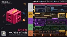 【知识地图】苏宁易购818大促营销作战图(附高清版本下载)