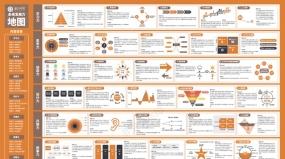 【知识地图】【圈外同学】未来发展力地图 个人能力提升指南(附高清版本下载)