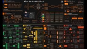【知识地图】社群商业模式设计图(附高清版本下载)
