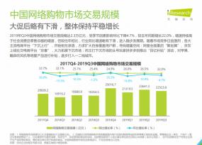 26页:艾瑞研究《2019年Q3中国电子商务数据发布报告》(附下载)