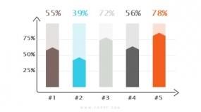 创意量筒样式柱形图数据分析PPT图表