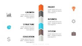 6个箭头竖直居中 呈现企业发展历史