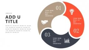 圆滑端点 3等分圆环PPT图表