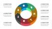 3D立体7段弧形圆圈循环图形PPT图表-5