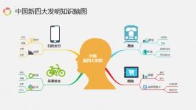 可修改中国新四大发明知识脑图PPT模板下载