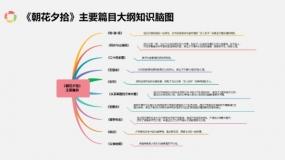可修改《朝花夕拾》主要篇目大纲知识脑图PPT模板下载